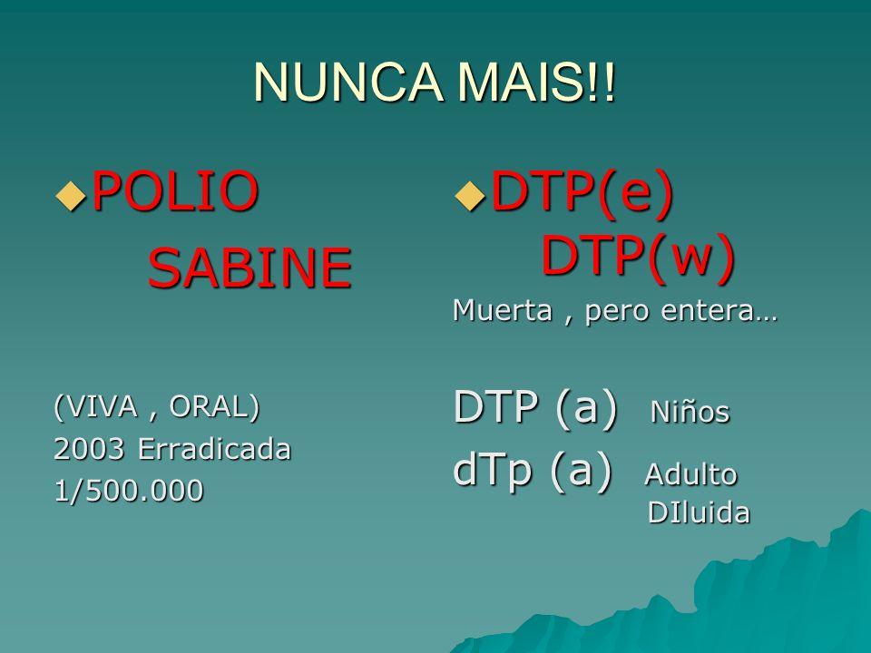 NUNCA MAIS!! POLIO SABINE DTP(e) DTP(w) DTP (a) Niños