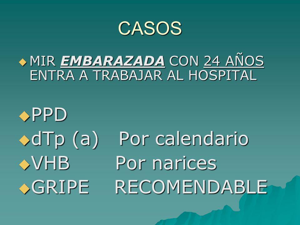 CASOS PPD dTp (a) Por calendario VHB Por narices GRIPE RECOMENDABLE