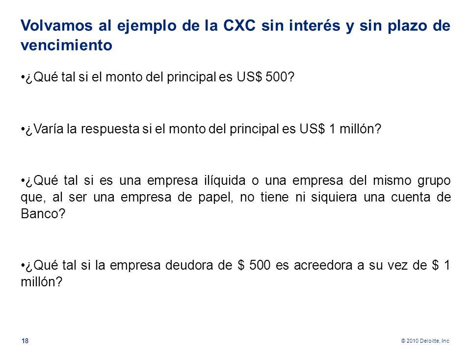 Volvamos al ejemplo de la CXC sin interés y sin plazo de vencimiento