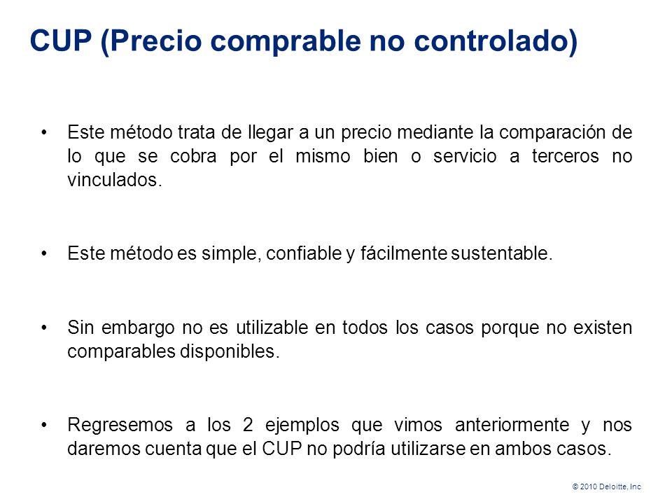 CUP (Precio comprable no controlado)