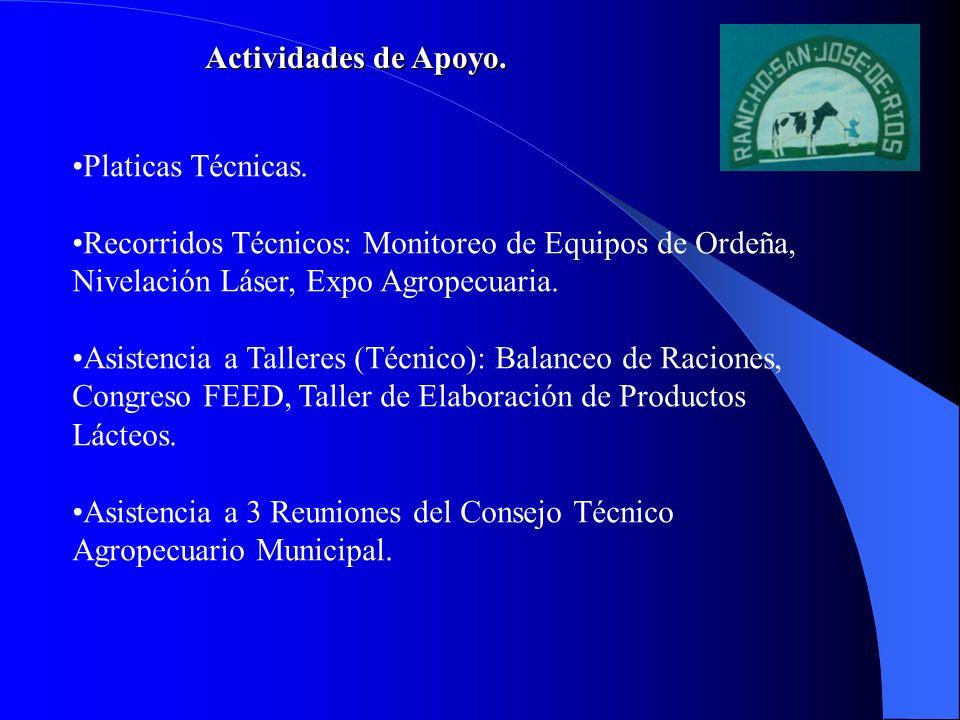 Actividades de Apoyo. Platicas Técnicas. Recorridos Técnicos: Monitoreo de Equipos de Ordeña, Nivelación Láser, Expo Agropecuaria.