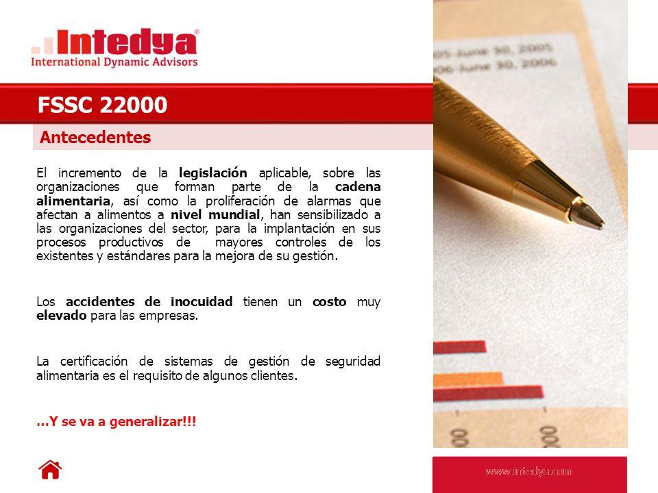 FSSC 22000 Antecedentes.