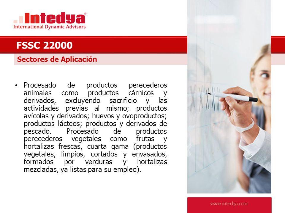 FSSC 22000 Sectores de Aplicación