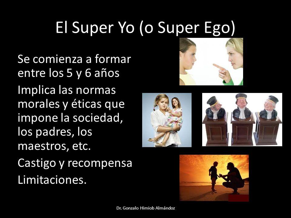 El Super Yo (o Super Ego)