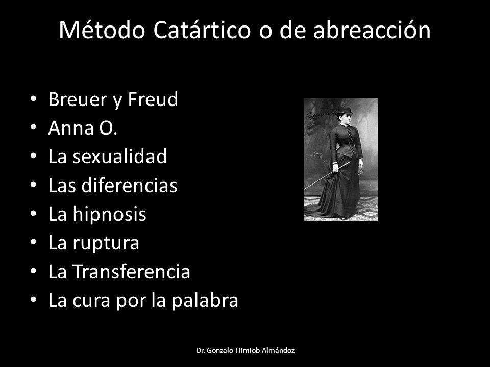 Método Catártico o de abreacción