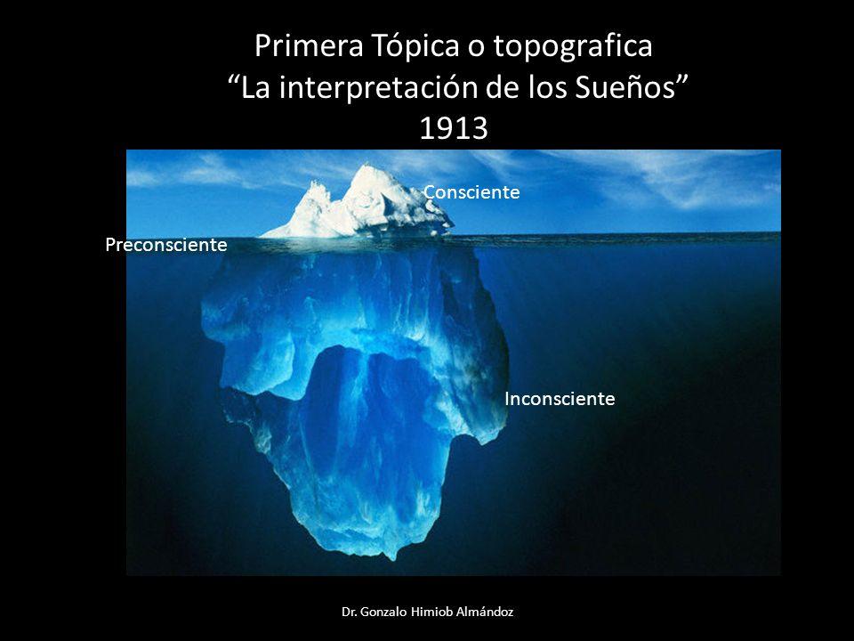 Primera Tópica o topografica La interpretación de los Sueños 1913
