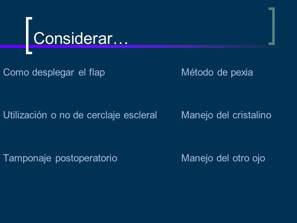 Considerar… Como desplegar el flap Método de pexia