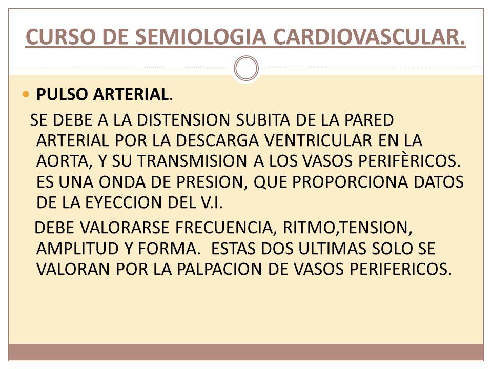 CURSO DE SEMIOLOGIA CARDIOVASCULAR.