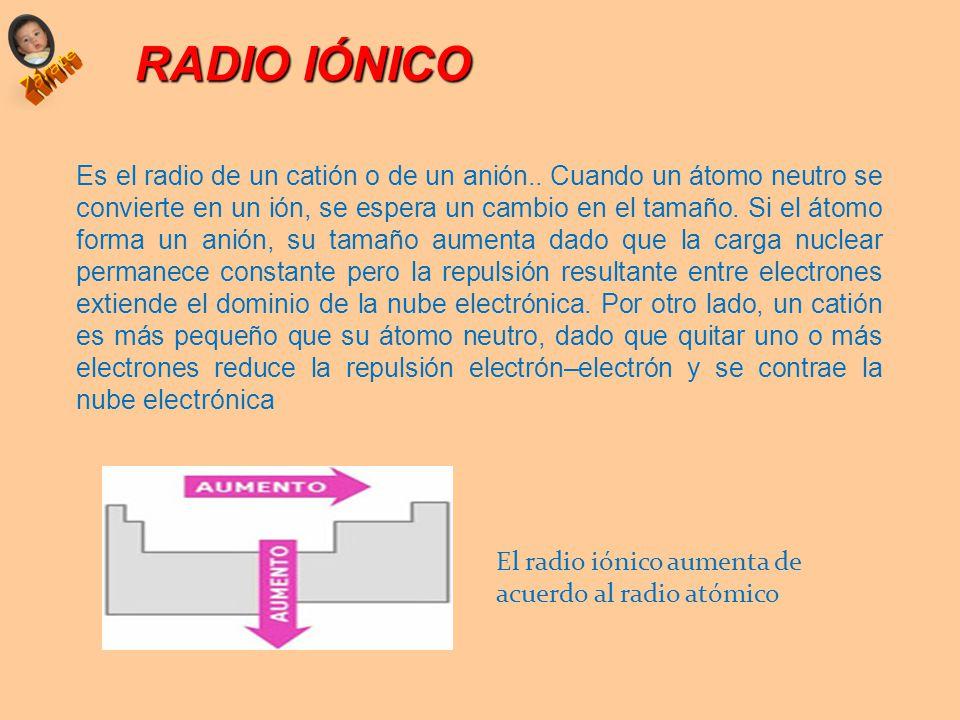 Propiedades peridicas ubicacin del elemento en la tabla ppt radio inico urtaz Choice Image