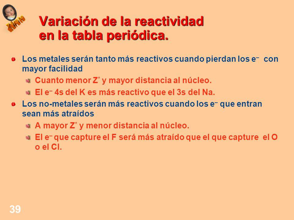 Propiedades peridicas ubicacin del elemento en la tabla ppt variacin de la reactividad en la tabla peridica urtaz Image collections