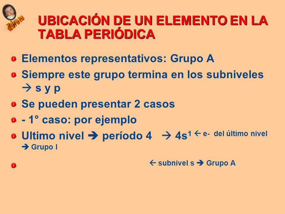Propiedades peridicas ubicacin del elemento en la tabla ppt ubicacin de un elemento en la tabla peridica urtaz Images