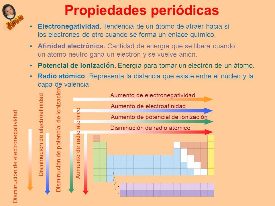 Propiedades peridicas ubicacin del elemento en la tabla ppt 9 propiedades peridicas urtaz Gallery