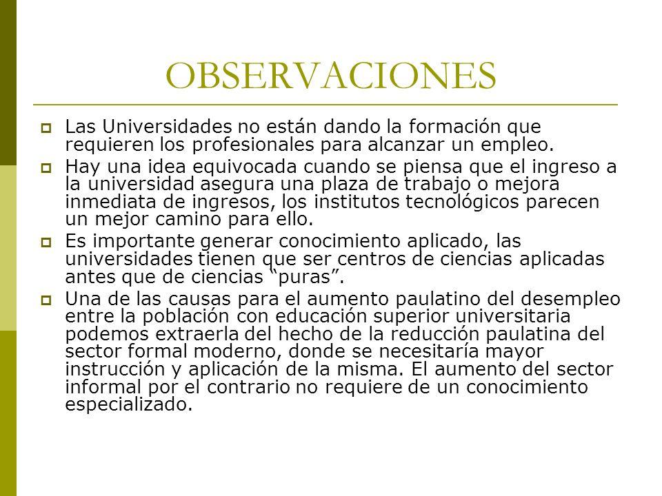 OBSERVACIONES Las Universidades no están dando la formación que requieren los profesionales para alcanzar un empleo.