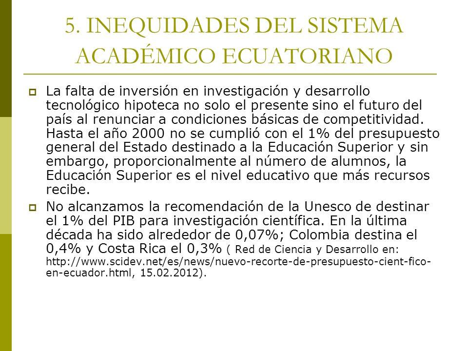 5. INEQUIDADES DEL SISTEMA ACADÉMICO ECUATORIANO