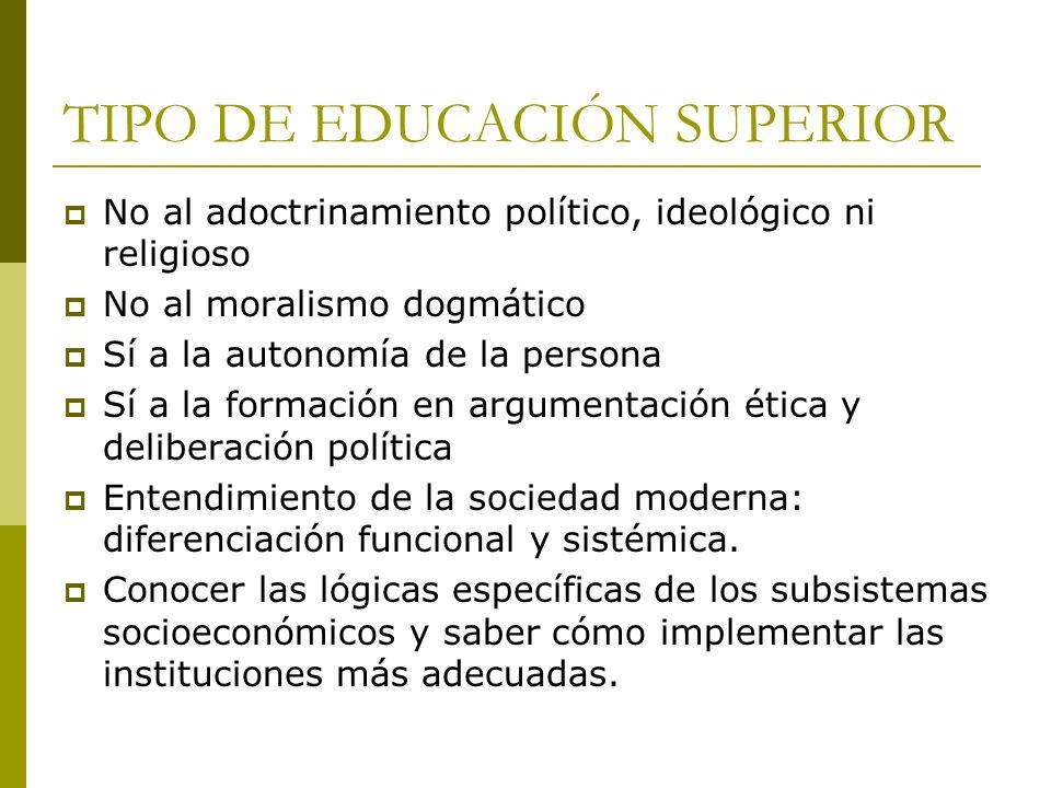 TIPO DE EDUCACIÓN SUPERIOR