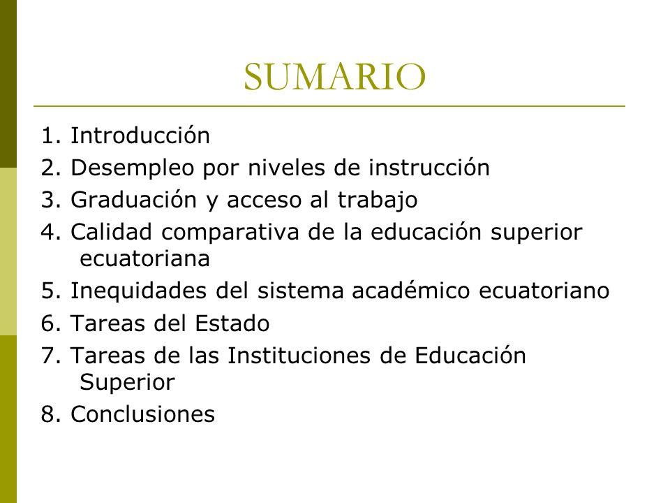 SUMARIO 1. Introducción 2. Desempleo por niveles de instrucción