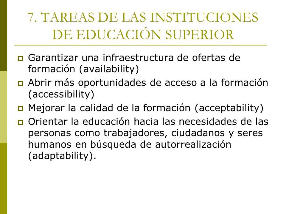 7. TAREAS DE LAS INSTITUCIONES DE EDUCACIÓN SUPERIOR