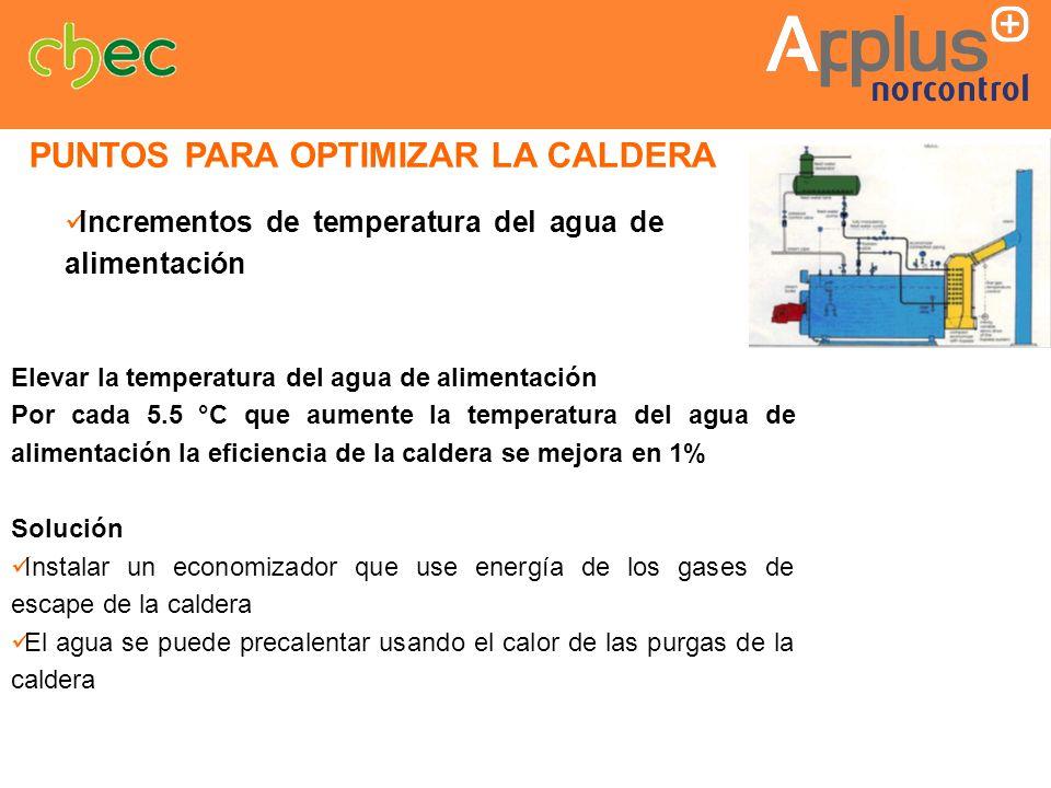 Ineficiencias alta temperatura de los gases de escape - Se puede instalar una caldera de biomasa en un piso ...