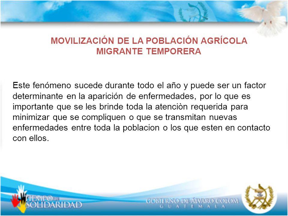 MOVILIZACIÓN DE LA POBLACIÓN AGRÍCOLA