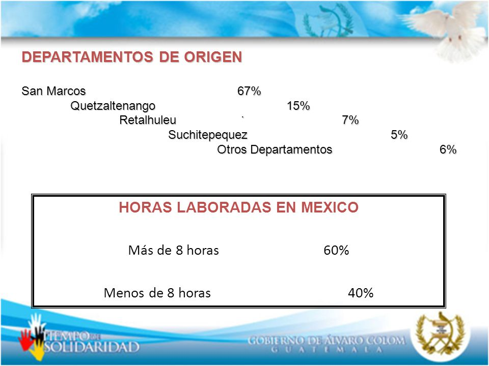 HORAS LABORADAS EN MEXICO