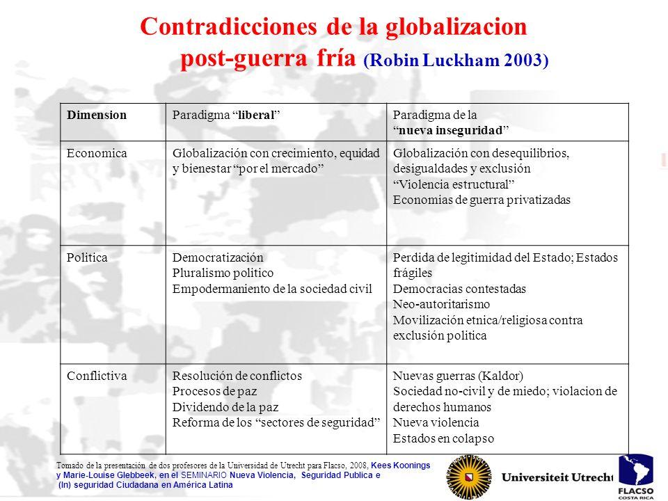 Contradicciones de la globalizacion post-guerra fría (Robin Luckham 2003)