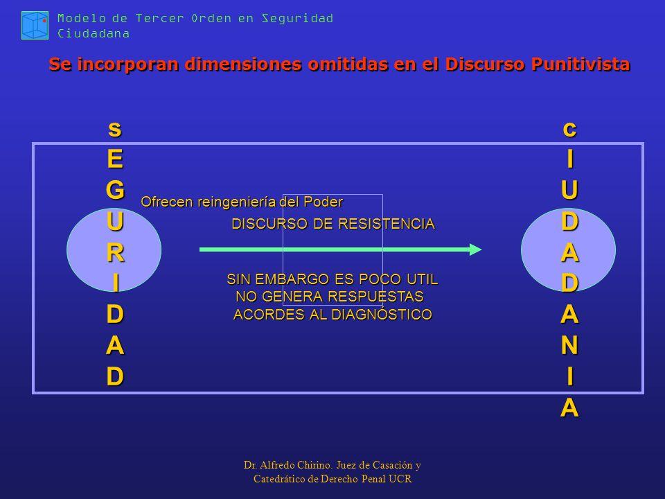 Modelo de Tercer Orden en Seguridad Ciudadana