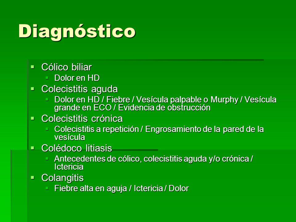 Diagnóstico Cólico biliar Colecistitis aguda Colecistitis crónica