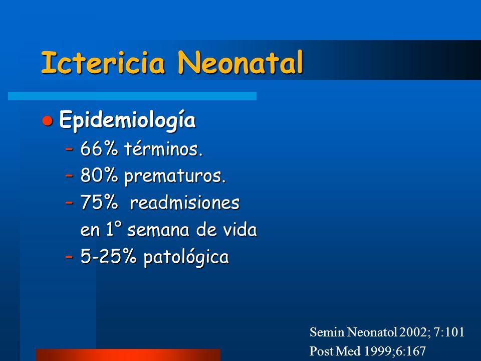 Ictericia Neonatal Epidemiología 66% términos. 80% prematuros.