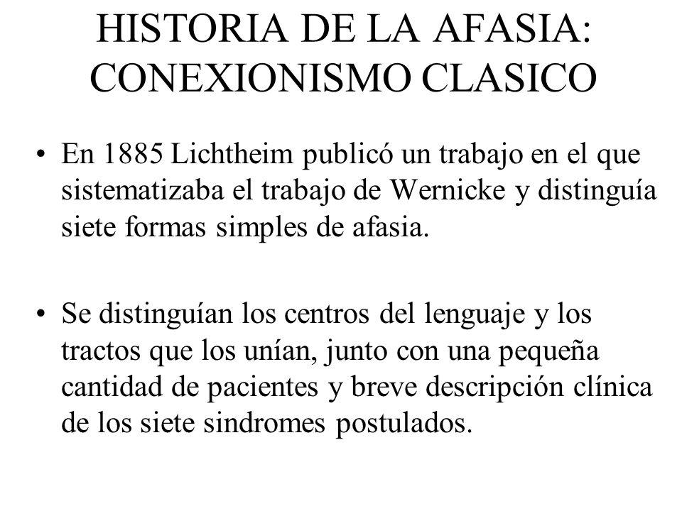 HISTORIA DE LA AFASIA: CONEXIONISMO CLASICO