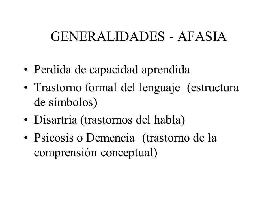 GENERALIDADES - AFASIA