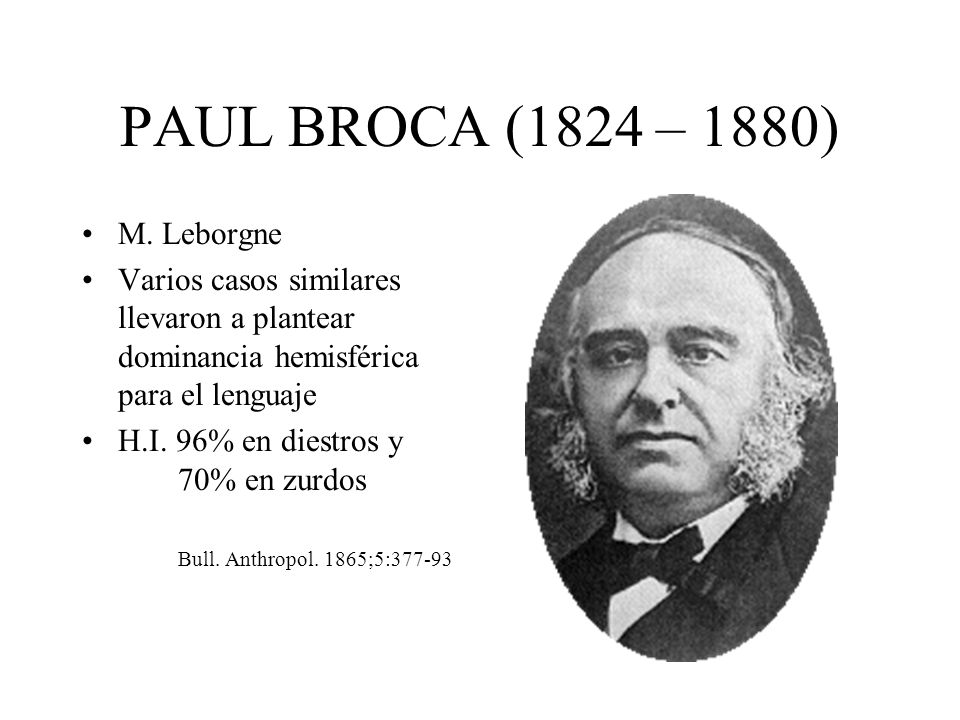 PAUL BROCA (1824 – 1880) M. Leborgne