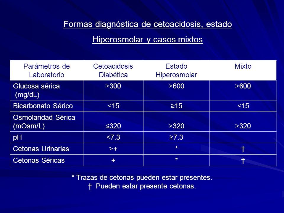 Formas diagnóstica de cetoacidosis, estado Hiperosmolar y casos mixtos
