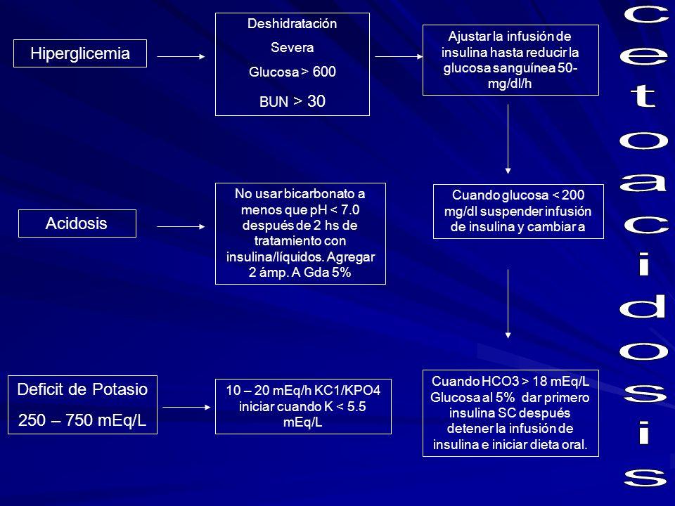 10 – 20 mEq/h KC1/KPO4 iniciar cuando K < 5.5 mEq/L