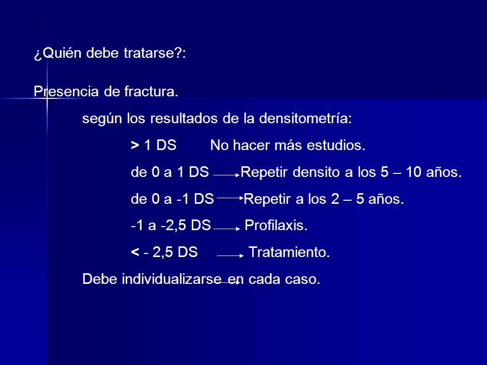 ¿Quién debe tratarse : Presencia de fractura. según los resultados de la densitometría: > 1 DS No hacer más estudios.
