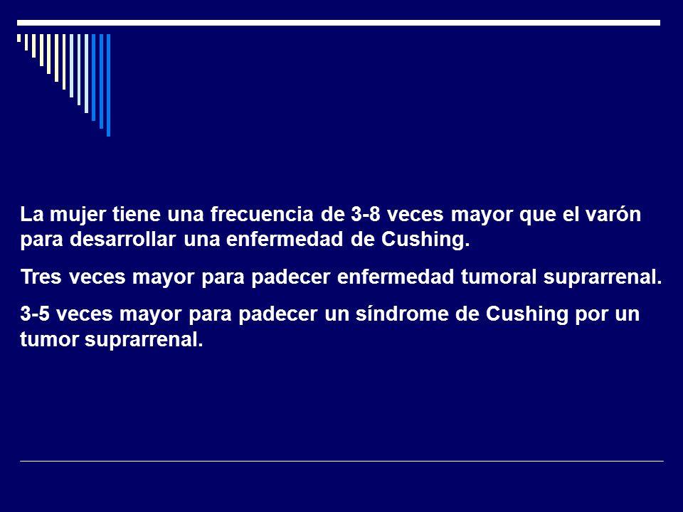 La mujer tiene una frecuencia de 3-8 veces mayor que el varón para desarrollar una enfermedad de Cushing.