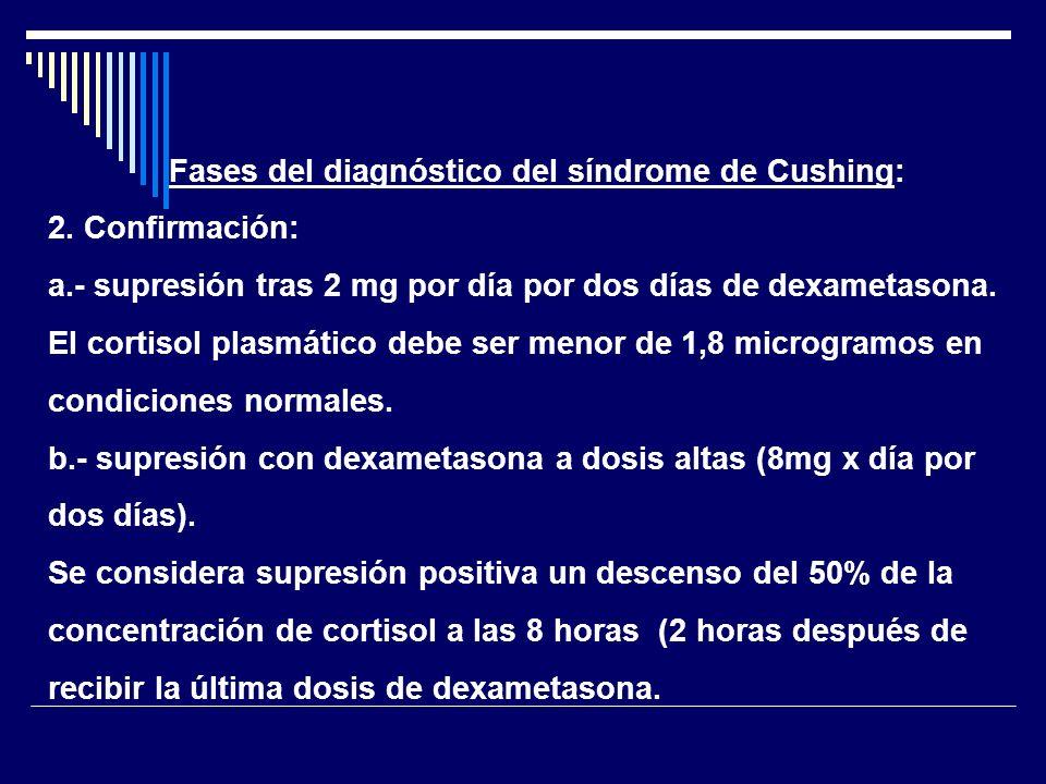 Fases del diagnóstico del síndrome de Cushing: