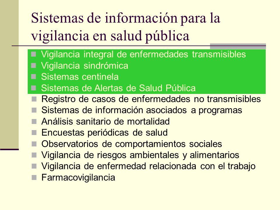 Sistemas de información para la vigilancia en salud pública