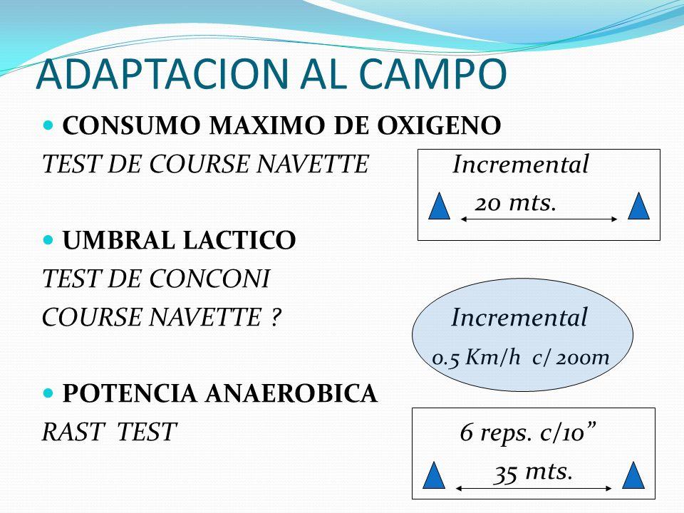 ADAPTACION AL CAMPO CONSUMO MAXIMO DE OXIGENO