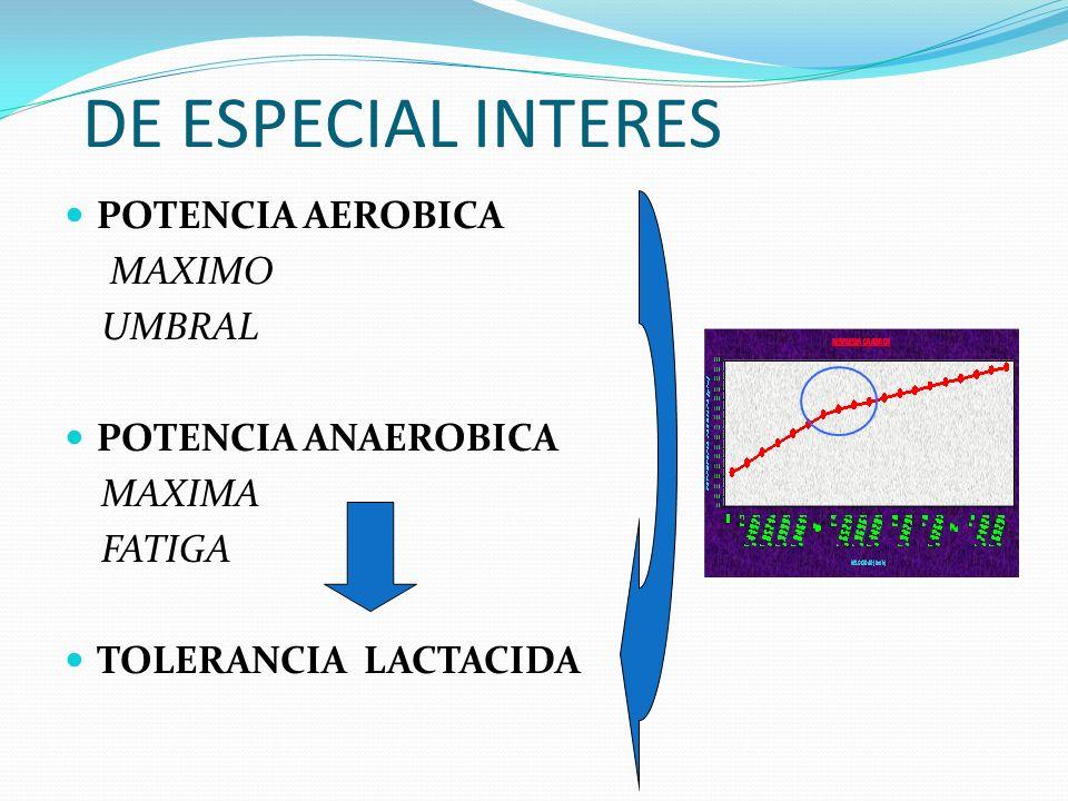 DE ESPECIAL INTERES POTENCIA AEROBICA MAXIMO UMBRAL