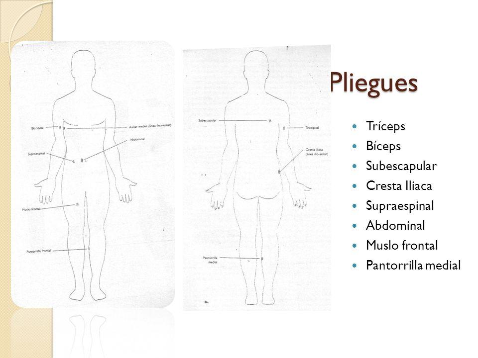 Pliegues Tríceps Bíceps Subescapular Cresta Iliaca Supraespinal