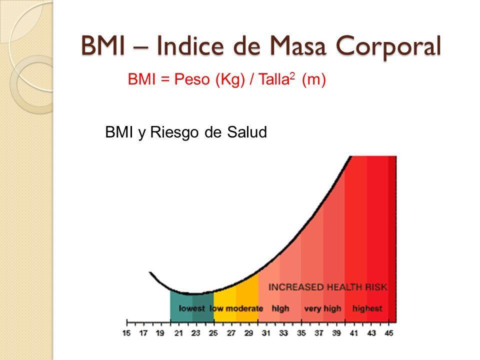 BMI – Indice de Masa Corporal