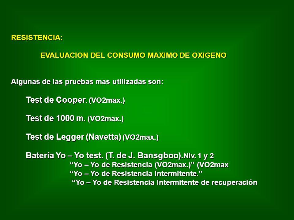Test de Legger (Navetta) (VO2max.)