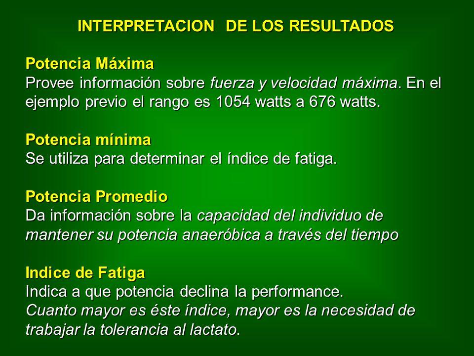 INTERPRETACION DE LOS RESULTADOS
