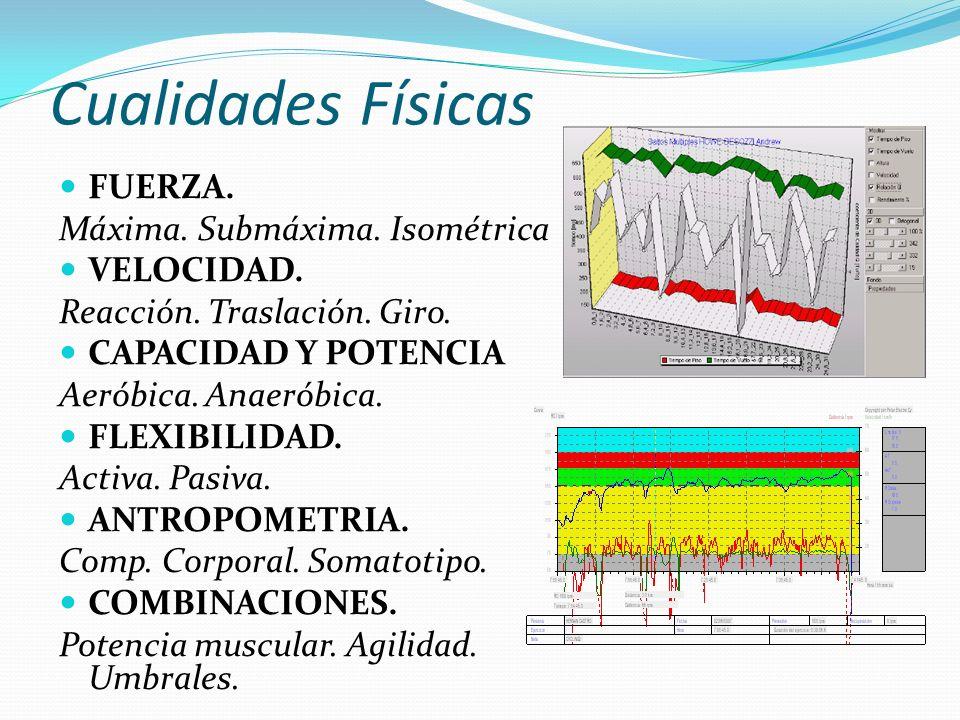 Cualidades Físicas FUERZA. Máxima. Submáxima. Isométrica VELOCIDAD.