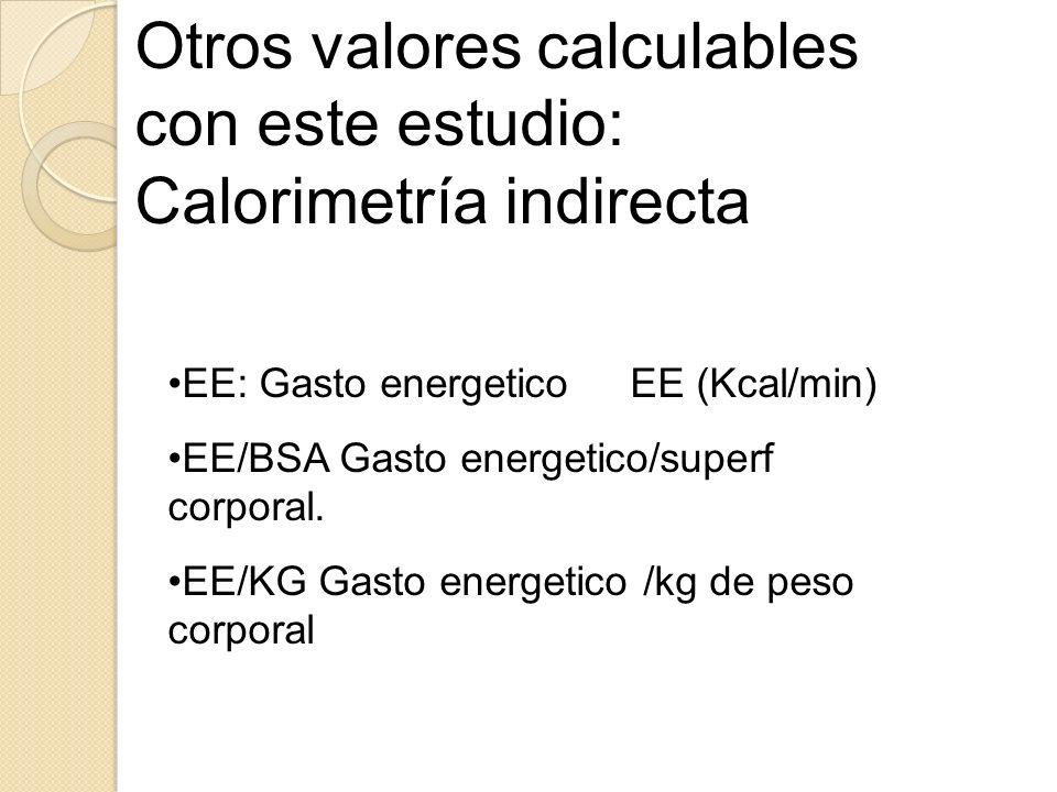 Otros valores calculables con este estudio: Calorimetría indirecta