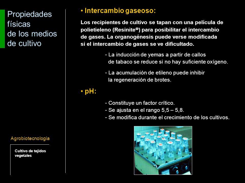 Propiedades físicas de los medios de cultivo Intercambio gaseoso: pH: