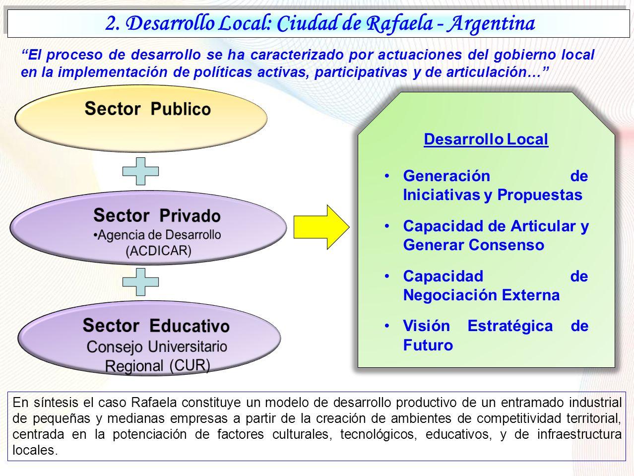 2. Desarrollo Local: Ciudad de Rafaela - Argentina