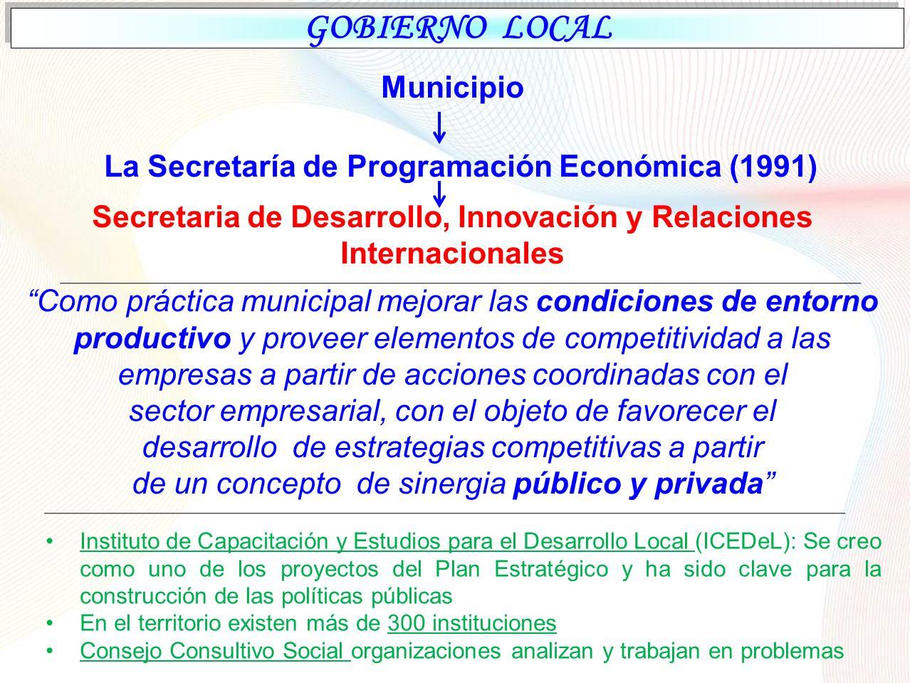 Secretaria de Desarrollo, Innovación y Relaciones Internacionales