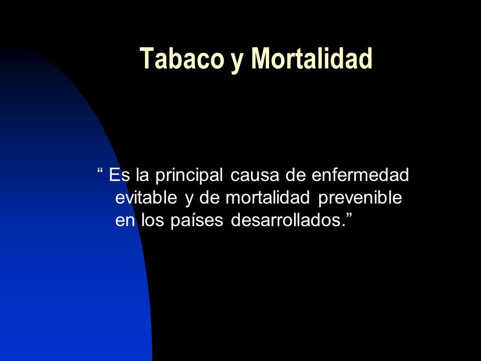 Tabaco y Mortalidad Es la principal causa de enfermedad evitable y de mortalidad prevenible en los países desarrollados.