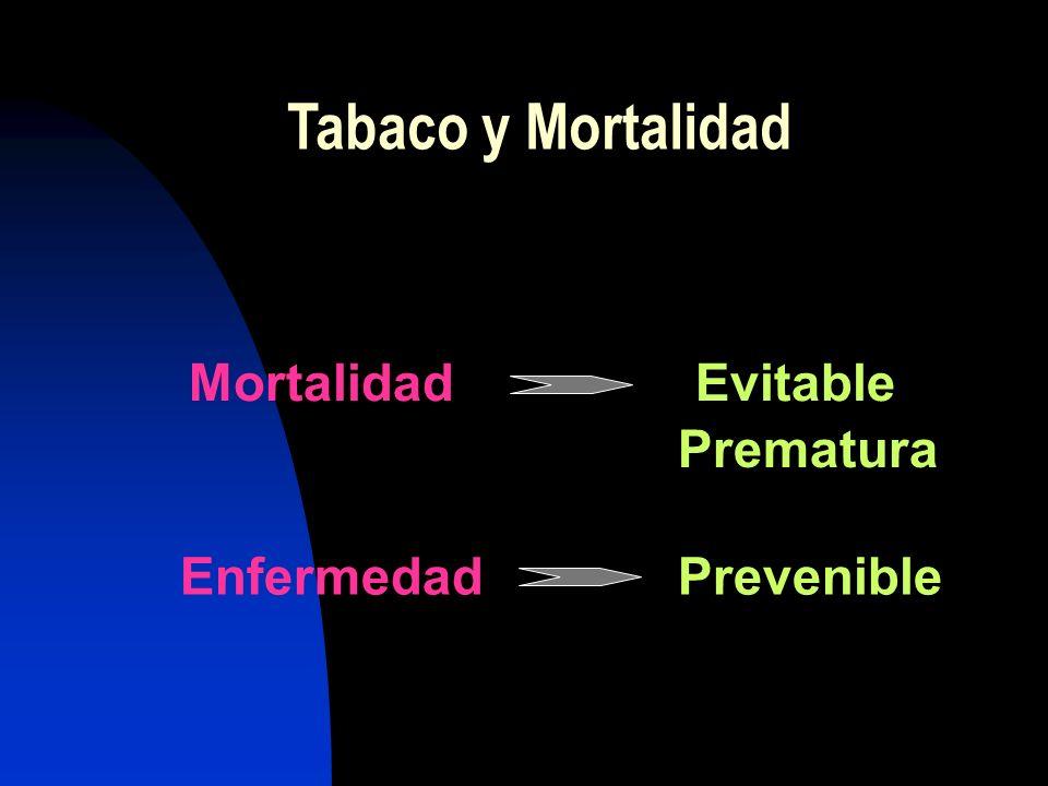 Tabaco y Mortalidad Mortalidad Evitable Prematura Enfermedad